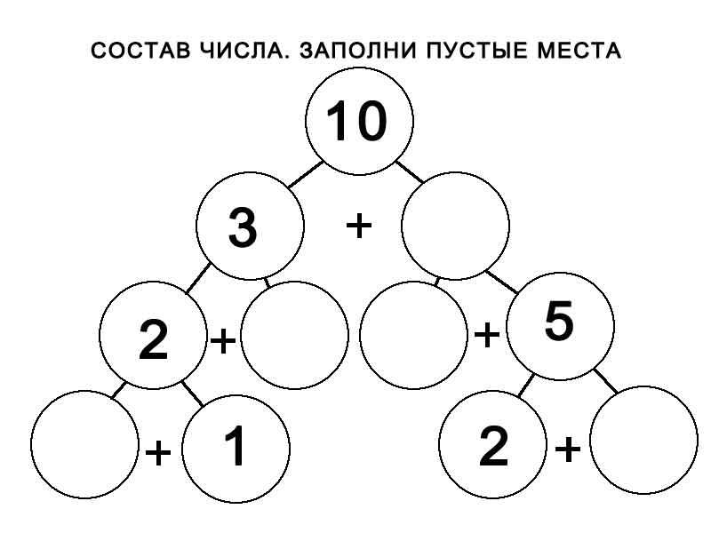 Примеры раскраски до 10