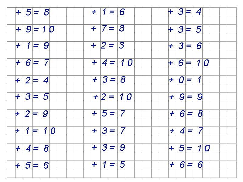 Решение примеров в пределах 10